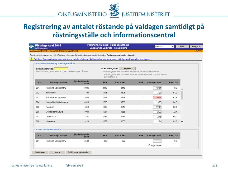 Registrering av antalet röstande på valdagen samtidigt på röstningsställe och informationscentral 213februari 2015Justitieministeriets valutbildning