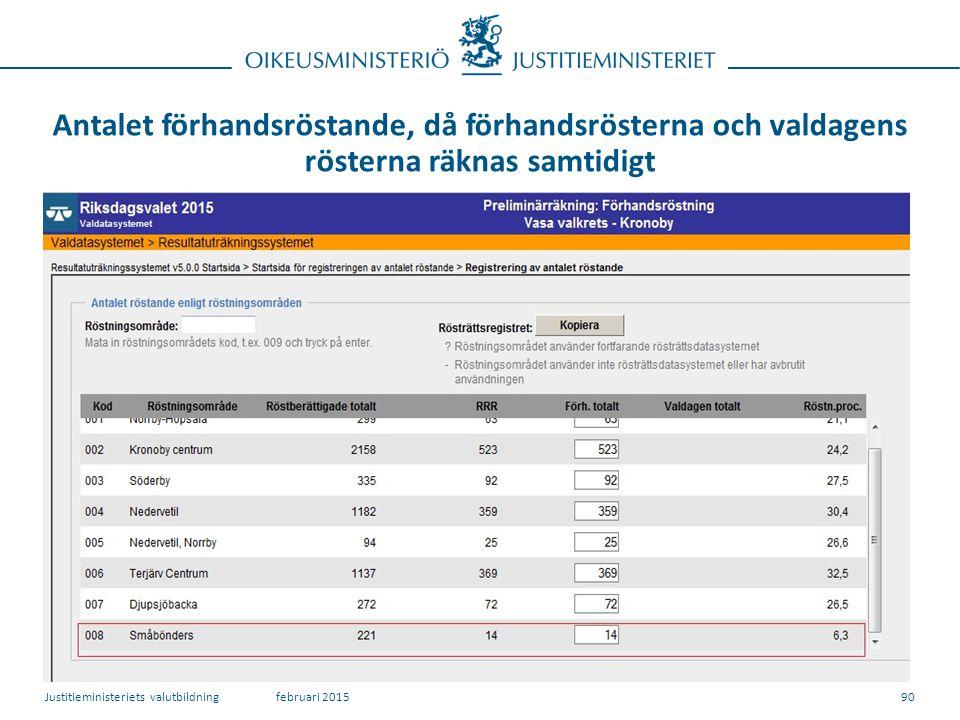 Antalet förhandsröstande, då förhandsrösterna och valdagens rösterna räknas samtidigt 90februari 2015Justitieministeriets valutbildning