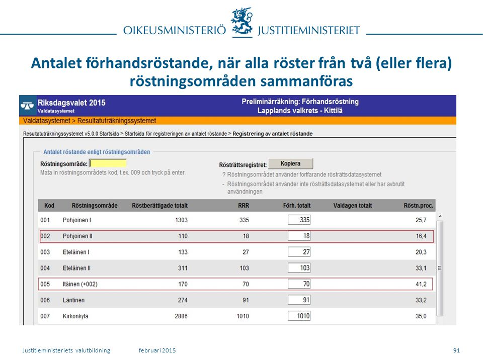 Antalet förhandsröstande, när alla röster från två (eller flera) röstningsområden sammanföras 91februari 2015Justitieministeriets valutbildning