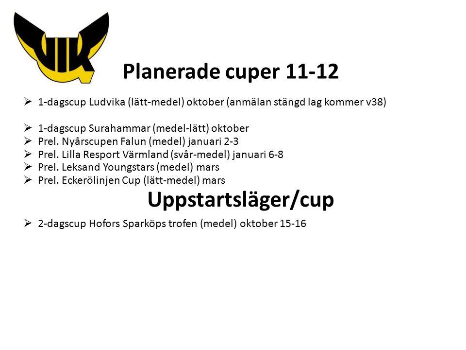 Planerade cuper 11-12  1-dagscup Ludvika (lätt-medel) oktober (anmälan stängd lag kommer v38)  1-dagscup Surahammar (medel-lätt) oktober  Prel.