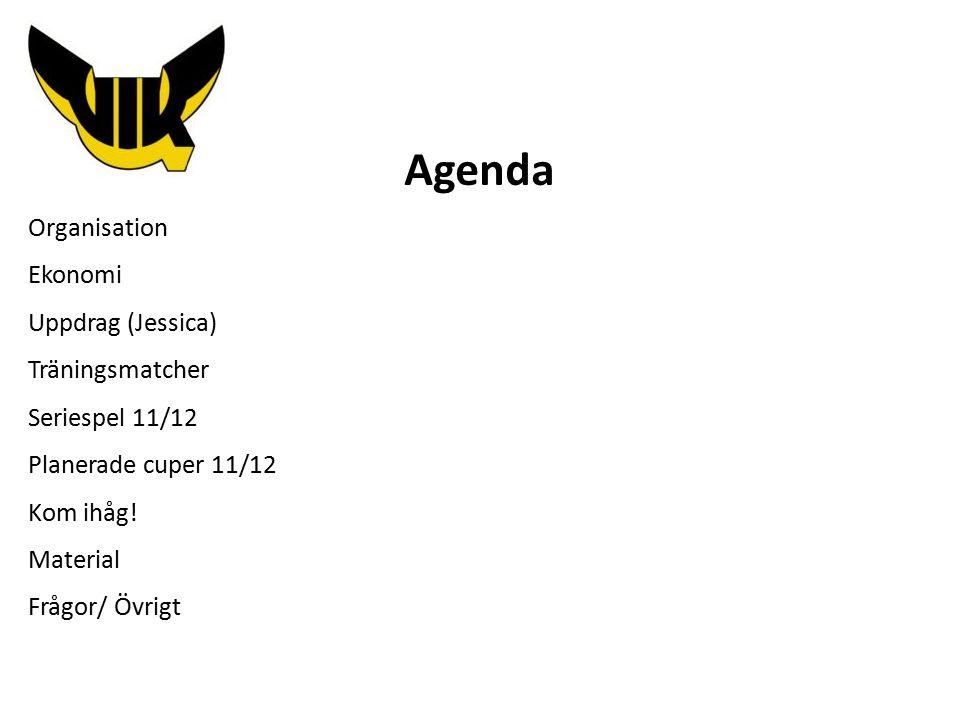 Agenda Organisation Ekonomi Uppdrag (Jessica) Träningsmatcher Seriespel 11/12 Planerade cuper 11/12 Kom ihåg.