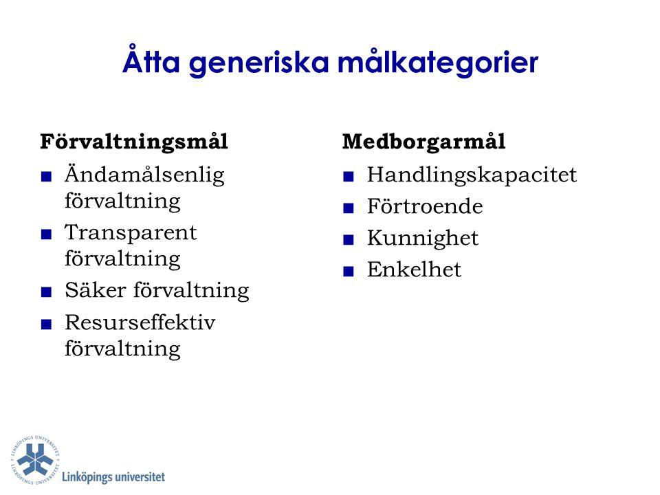 Åtta generiska målkategorier Förvaltningsmål ■Ändamålsenlig förvaltning ■Transparent förvaltning ■Säker förvaltning ■Resurseffektiv förvaltning Medbor
