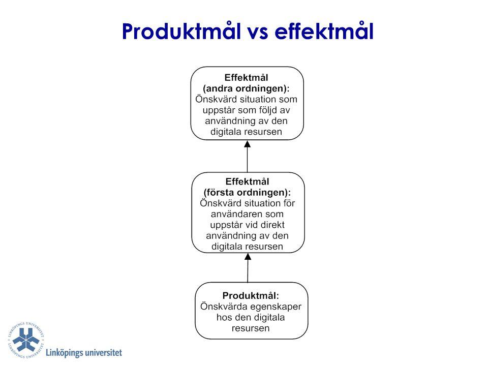 Produktmål vs effektmål