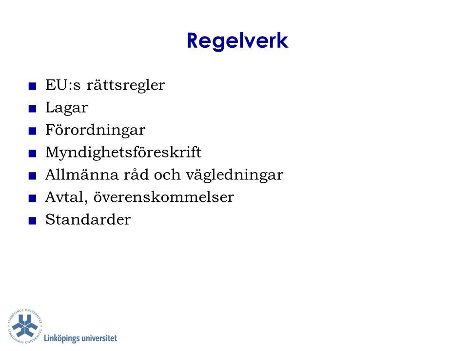 Regelverk ■ EU:s rättsregler ■ Lagar ■ Förordningar ■ Myndighetsföreskrift ■ Allmänna råd och vägledningar ■ Avtal, överenskommelser ■ Standarder