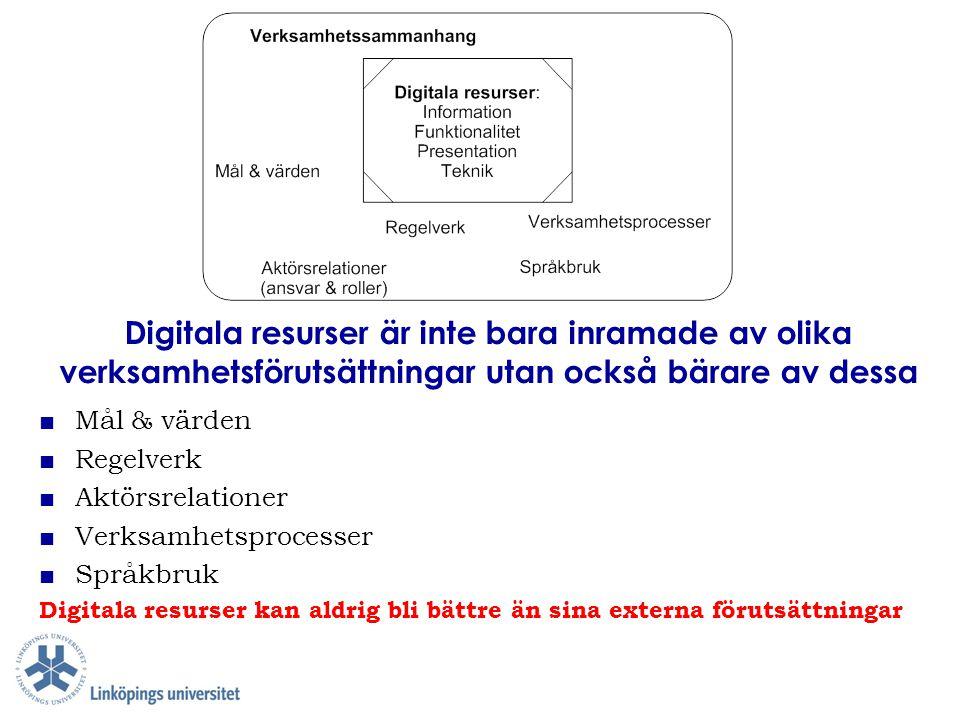 Digitala resurser är inte bara inramade av olika verksamhetsförutsättningar utan också bärare av dessa ■ Mål & värden ■ Regelverk ■ Aktörsrelationer ■