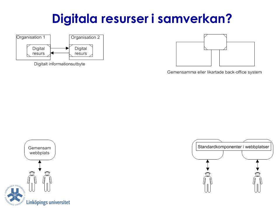 Digitala resurser i samverkan?
