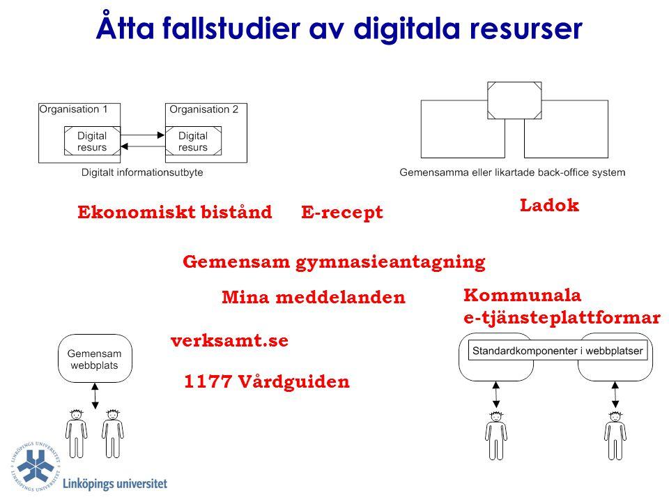 Åtta fallstudier av digitala resurser Ekonomiskt bistånd E-recept Ladok 1177 Vårdguiden verksamt.se Gemensam gymnasieantagning Mina meddelanden Kommun