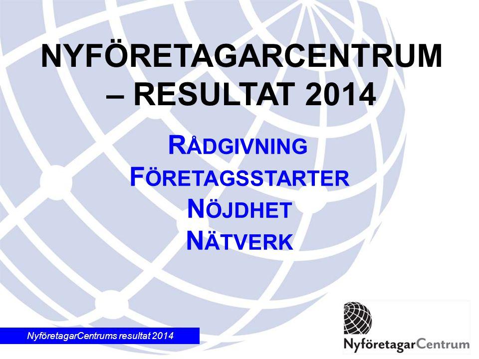 NyföretagarCentrums resultat 2014 ANTAL HELÅRSARBETEN* * Avser de personer som startat företag EFTER rådgivning hos NyföretagarCentrum.