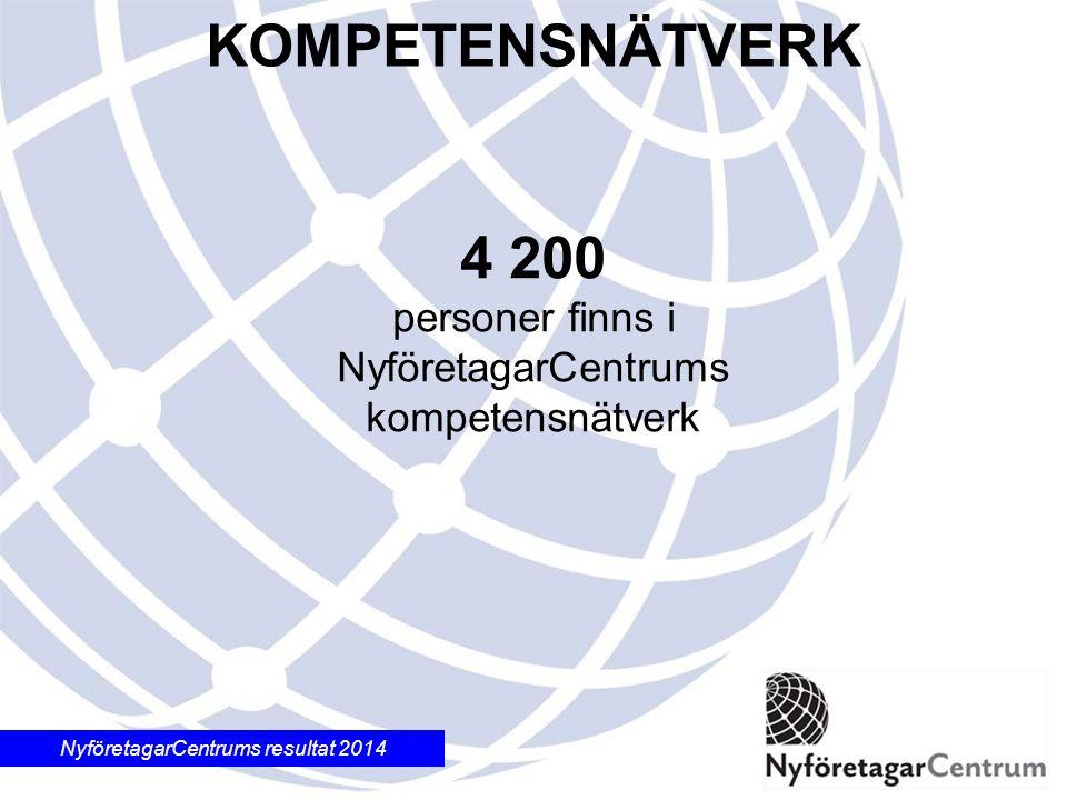NyföretagarCentrums resultat 2014 4 200 personer finns i NyföretagarCentrums kompetensnätverk KOMPETENSNÄTVERK