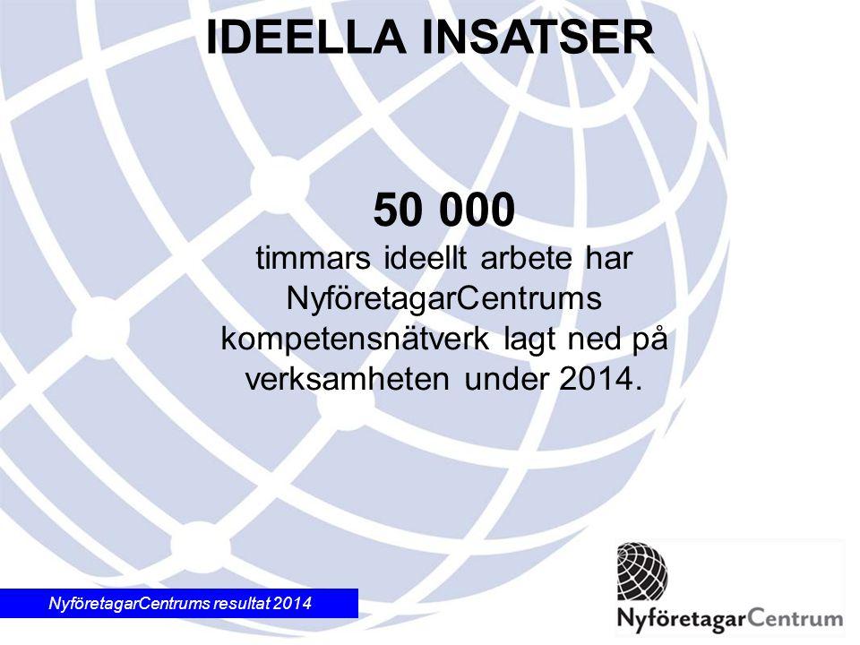 NyföretagarCentrums resultat 2014 50 000 timmars ideellt arbete har NyföretagarCentrums kompetensnätverk lagt ned på verksamheten under 2014.