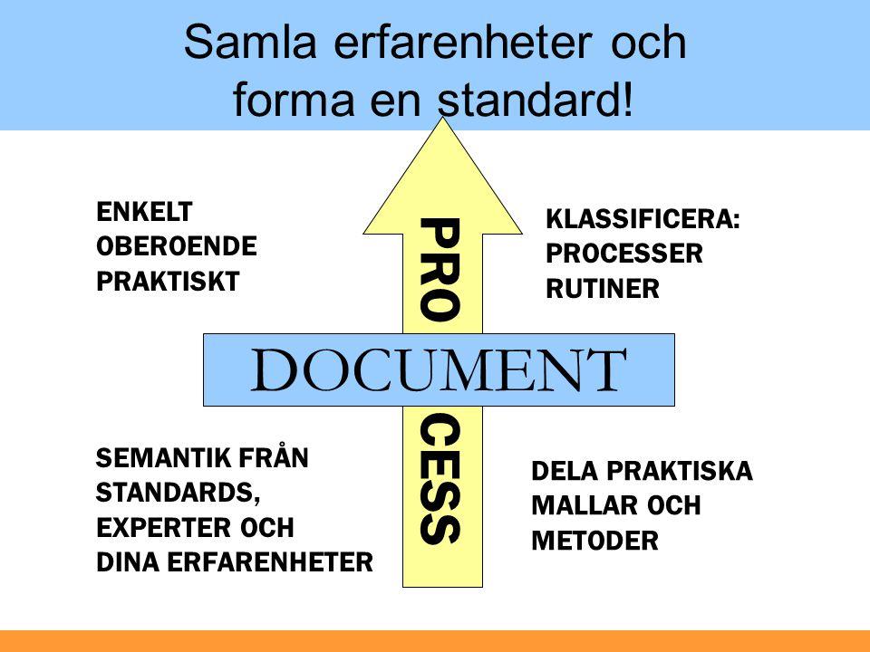 Från ord till handling… Office-dokument i filsystemet Dokumentflöden och vanliga rutiner Utspridda dokument i nätverk