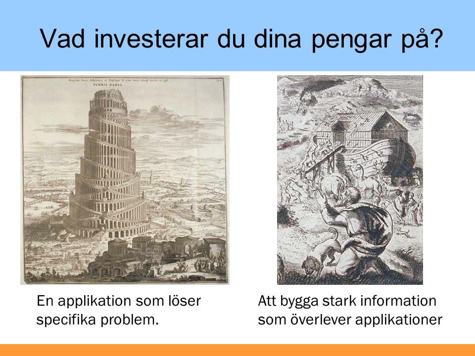 Tillgång till information Olika semantik. En semantik.