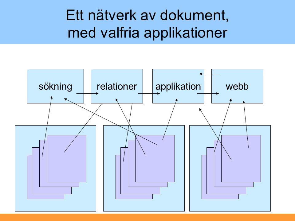 Öar av informationstillämpningar Webbsidor Dokument (HTML, PDF, DOC…) XML dokument Relationsdatabaser Med logik och applikationer Integration