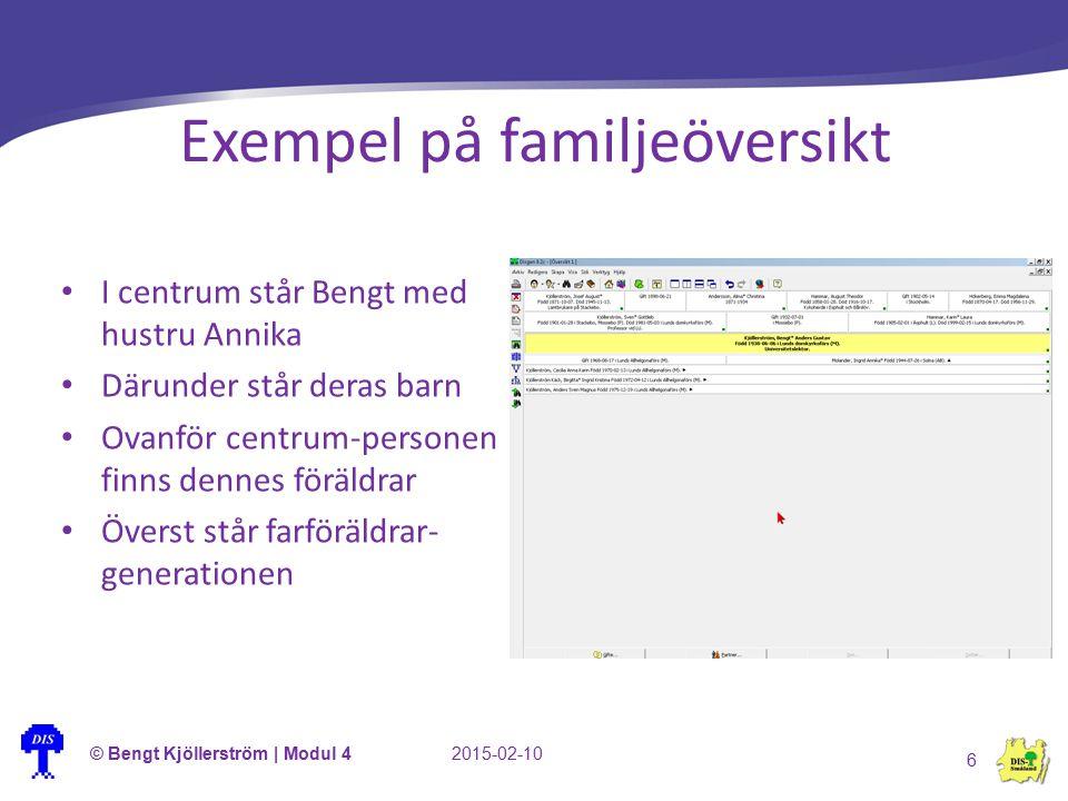 Exempel på familjeöversikt © Bengt Kjöllerström | Modul 42015-02-10 6 I centrum står Bengt med hustru Annika Därunder står deras barn Ovanför centrum-