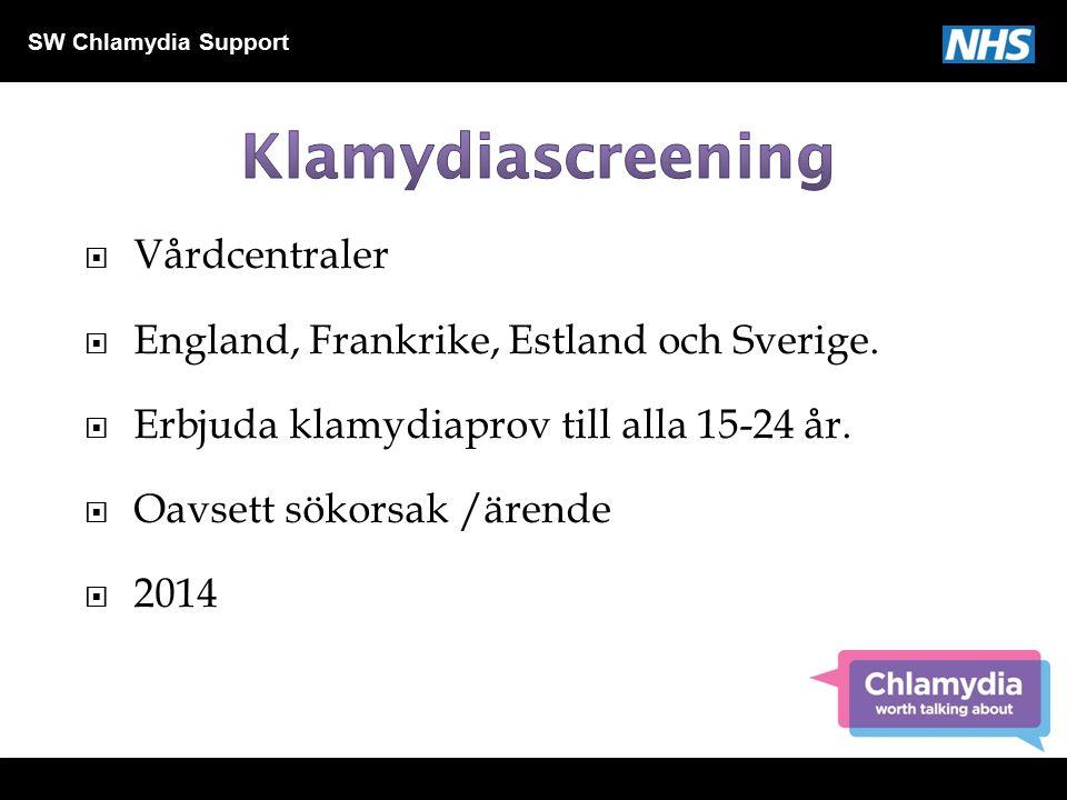 SW Chlamydia Support  Följa antal klamydiaprov/månad/vårdcentral jämfört med tid före/efter via labstatistik  Följa antalet positiva prov  Ingen identitet följs  För Sverige tror vi att antalet prover kommer att öka men inte antalet klamydiapos prover i samma utsträckning som i de andra länderna  Smittspårning unikt för Sverige