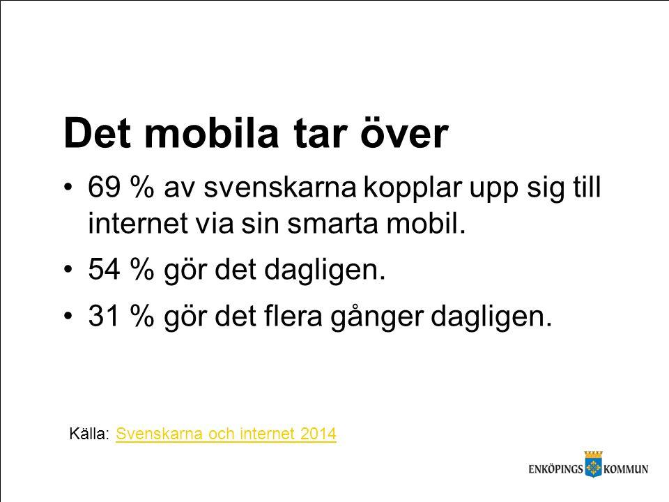 Det mobila tar över 69 % av svenskarna kopplar upp sig till internet via sin smarta mobil.