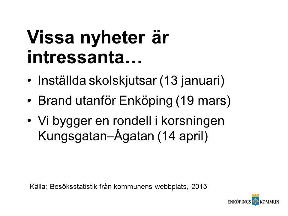 Vissa nyheter är intressanta… Källa: Besöksstatistik från kommunens webbplats, 2015 Inställda skolskjutsar (13 januari) Brand utanför Enköping (19 mars) Vi bygger en rondell i korsningen Kungsgatan–Ågatan (14 april)