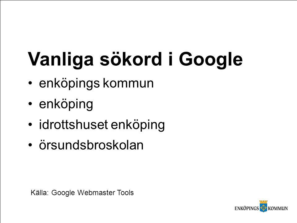 Vanliga sökord i Google enköpings kommun enköping idrottshuset enköping örsundsbroskolan Källa: Google Webmaster Tools
