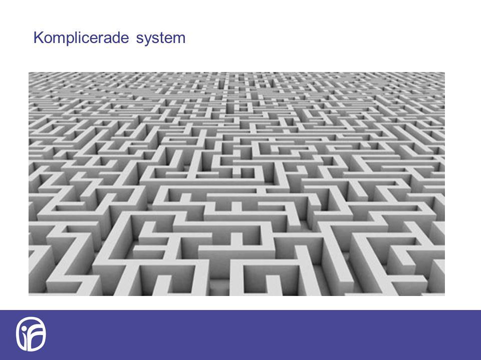 Komplicerade system