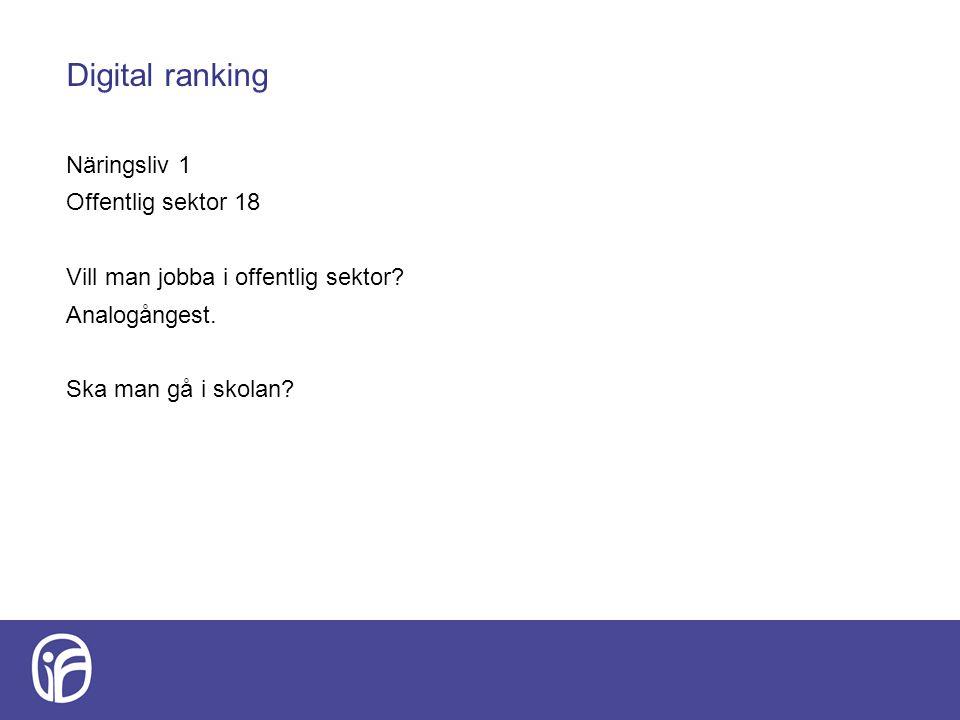 Digital ranking Näringsliv 1 Offentlig sektor 18 Vill man jobba i offentlig sektor? Analogångest. Ska man gå i skolan?