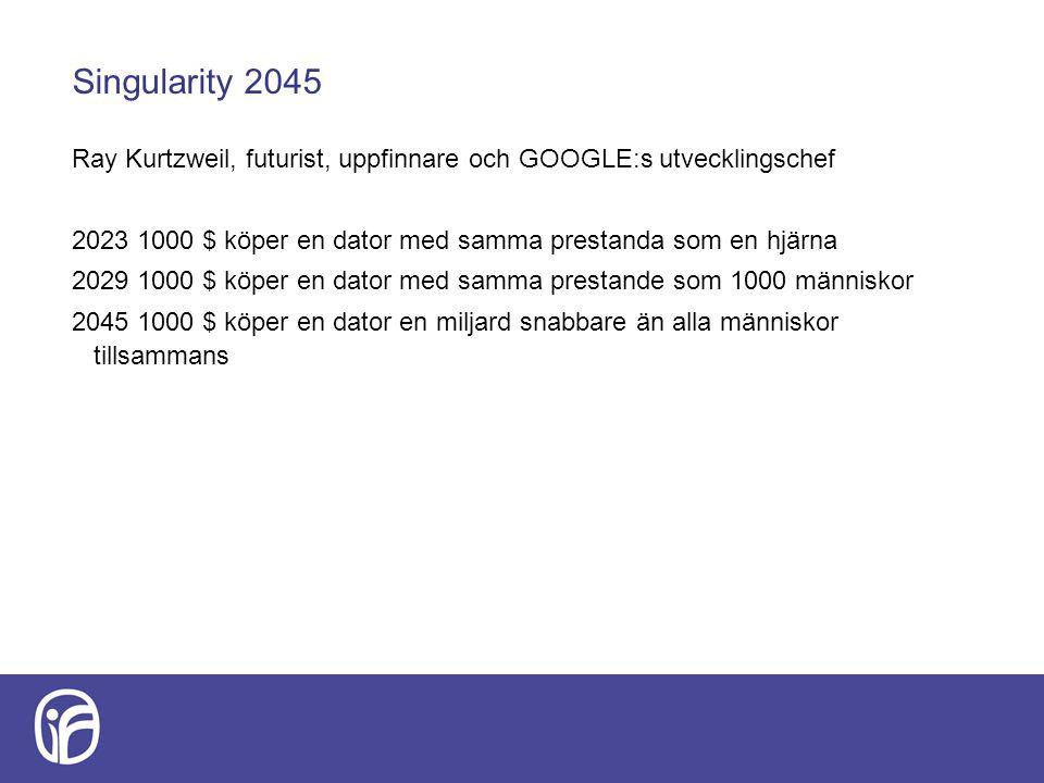 Singularity 2045 Ray Kurtzweil, futurist, uppfinnare och GOOGLE:s utvecklingschef 2023 1000 $ köper en dator med samma prestanda som en hjärna 2029 10