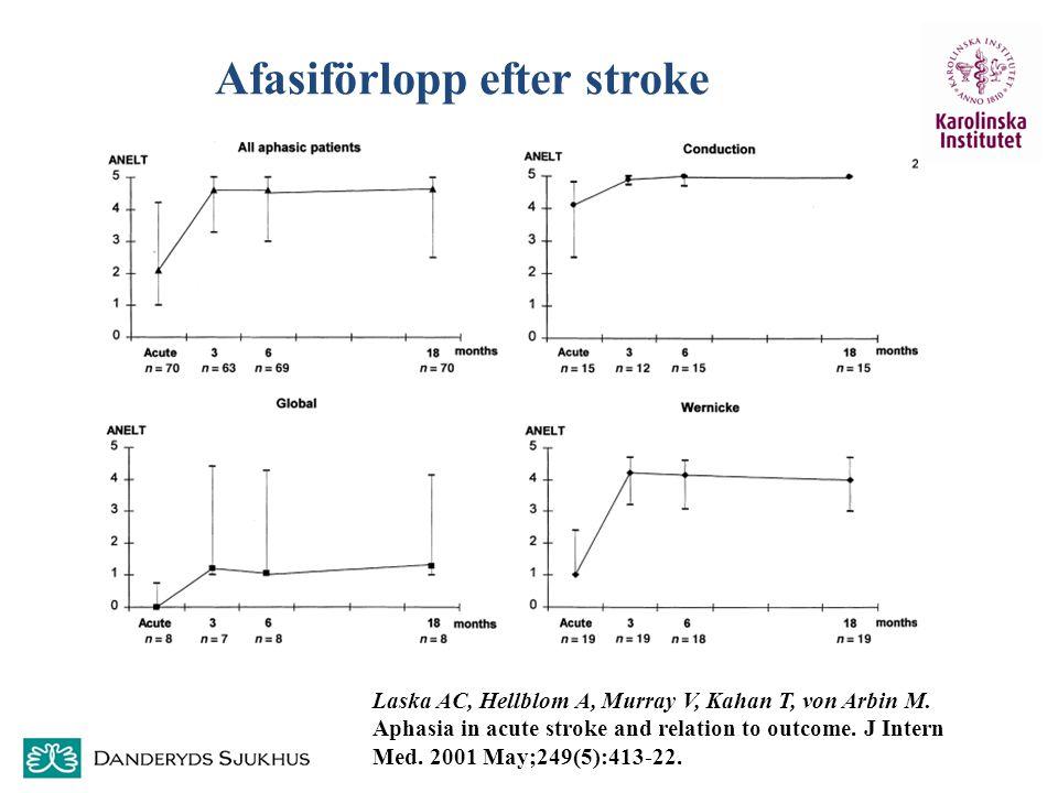 Afasiförlopp efter stroke Laska AC, Hellblom A, Murray V, Kahan T, von Arbin M. Aphasia in acute stroke and relation to outcome. J Intern Med. 2001 Ma