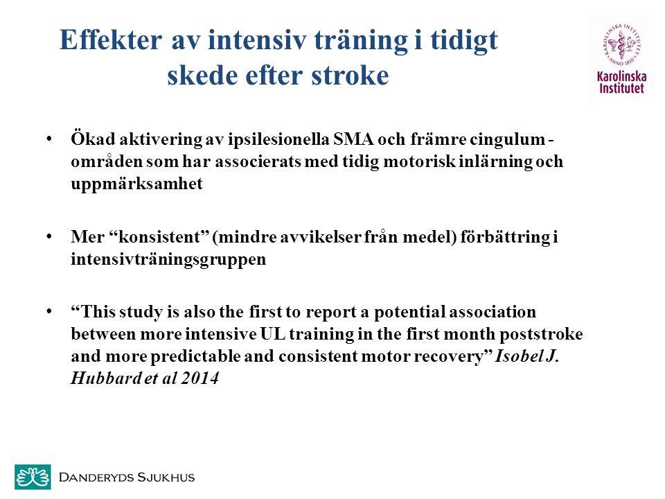 Effekter av intensiv träning i tidigt skede efter stroke Ökad aktivering av ipsilesionella SMA och främre cingulum - områden som har associerats med t