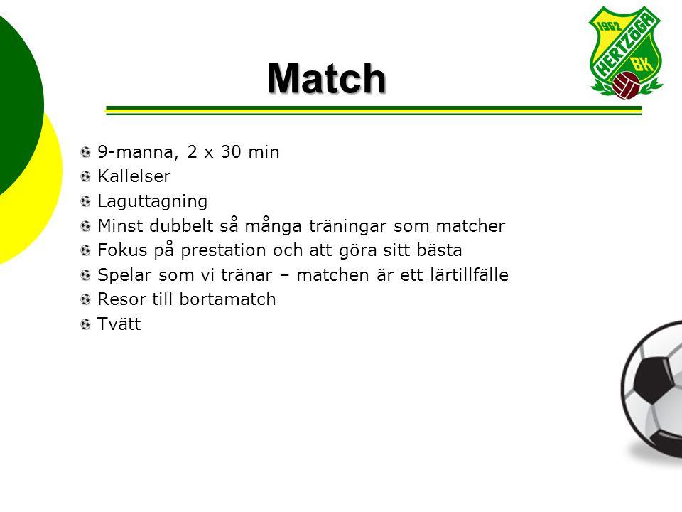 Match 9-manna, 2 x 30 min Kallelser Laguttagning Minst dubbelt så många träningar som matcher Fokus på prestation och att göra sitt bästa Spelar som v
