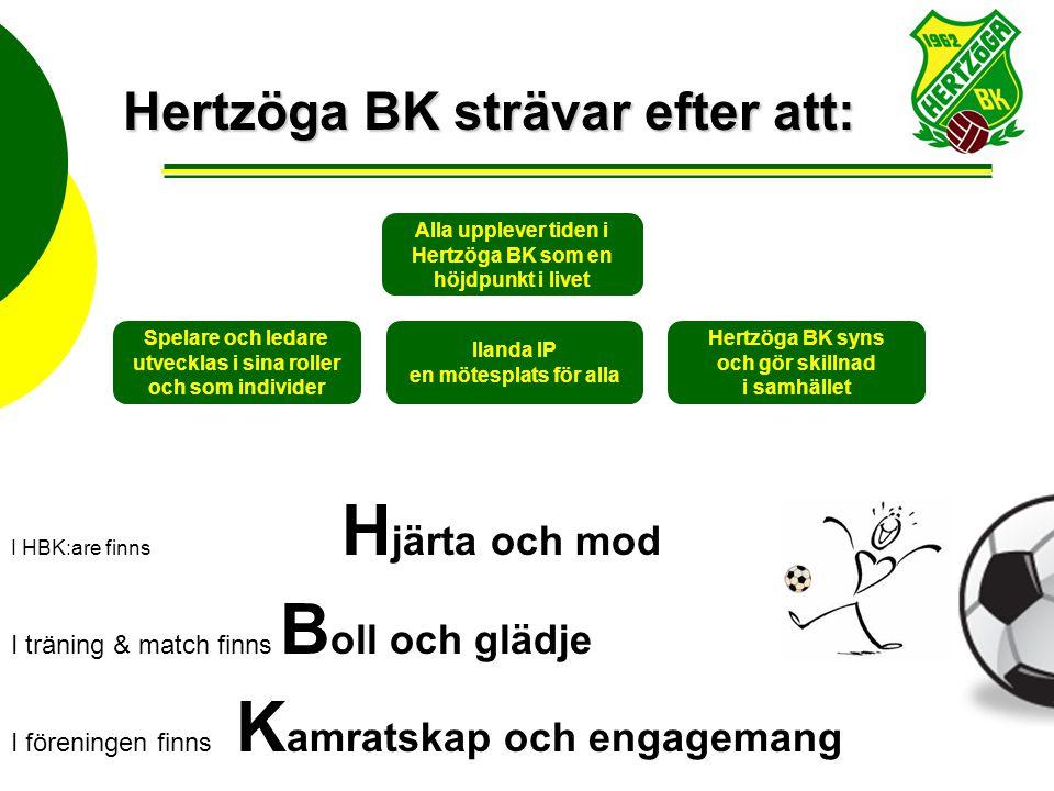 Hertzöga BK strävar efter att: I HBK:are finns H järta och mod I träning & match finns B oll och glädje I föreningen finns K amratskap och engagemang