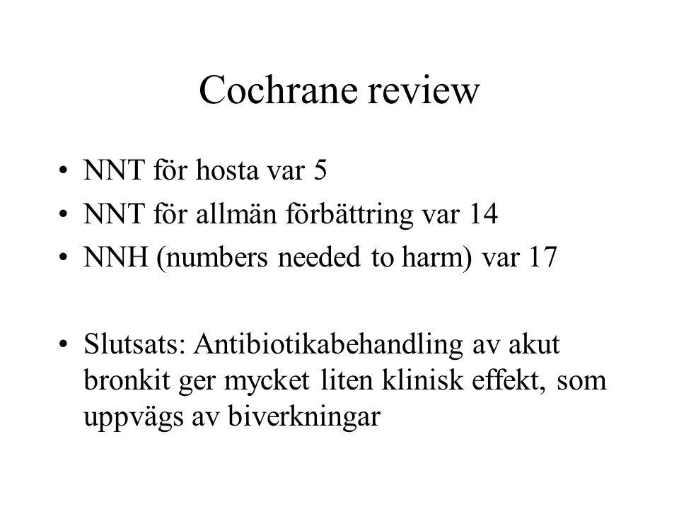 Cochrane review NNT för hosta var 5 NNT för allmän förbättring var 14 NNH (numbers needed to harm) var 17 Slutsats: Antibiotikabehandling av akut bron