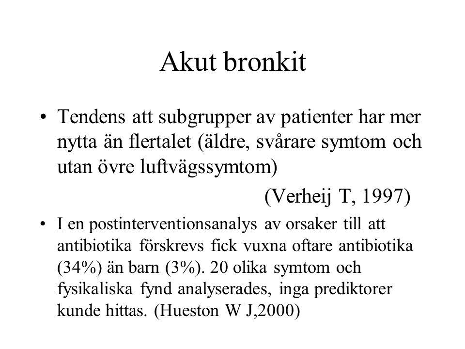 Akut bronkit Tendens att subgrupper av patienter har mer nytta än flertalet (äldre, svårare symtom och utan övre luftvägssymtom) (Verheij T, 1997) I e