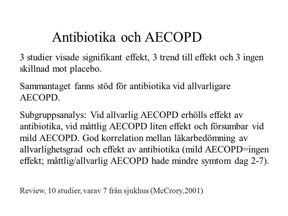 Antibiotika och AECOPD 3 studier visade signifikant effekt, 3 trend till effekt och 3 ingen skillnad mot placebo. Sammantaget fanns stöd för antibioti