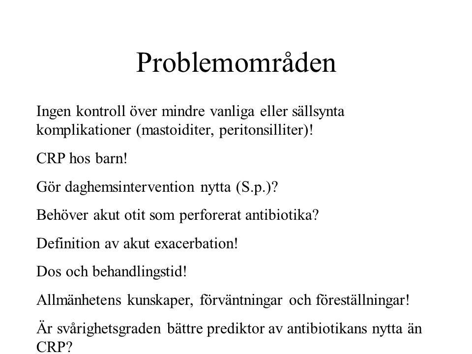 Problemområden Ingen kontroll över mindre vanliga eller sällsynta komplikationer (mastoiditer, peritonsilliter)! CRP hos barn! Gör daghemsintervention