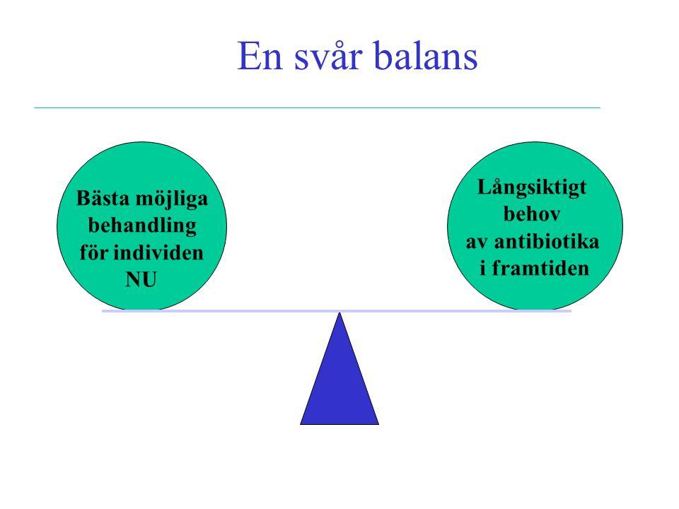 En svår balans Bästa möjliga behandling för individen NU Långsiktigt behov av antibiotika i framtiden