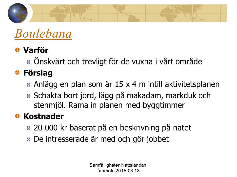 Boulebana Varför Önskvärt och trevligt för de vuxna i vårt område Förslag Anlägg en plan som är 15 x 4 m intill aktivitetsplanen Schakta bort jord, lägg på makadam, markduk och stenmjöl.