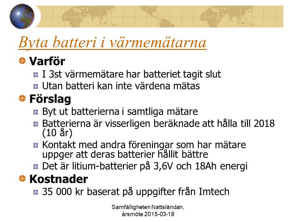 Byta batteri i värmemätarna Varför I 3st värmemätare har batteriet tagit slut Utan batteri kan inte värdena mätas Förslag Byt ut batterierna i samtliga mätare Batterierna är visserligen beräknade att hålla till 2018 (10 år) Kontakt med andra föreningar som har mätare uppger att deras batterier hållit bättre Det är litium-batterier på 3,6V och 18Ah energi Kostnader 35 000 kr baserat på uppgifter från Imtech Samfälligheten Nattsländan, årsmöte 2015-03-18