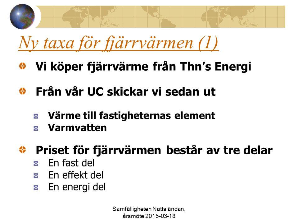 Ny taxa för fjärrvärmen (1) Vi köper fjärrvärme från Thn's Energi Från vår UC skickar vi sedan ut Värme till fastigheternas element Varmvatten Priset