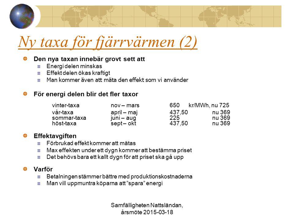 Ny taxa för fjärrvärmen (2) Den nya taxan innebär grovt sett att Energi delen minskas Effekt delen ökas kraftigt Man kommer även att mäta den effekt s