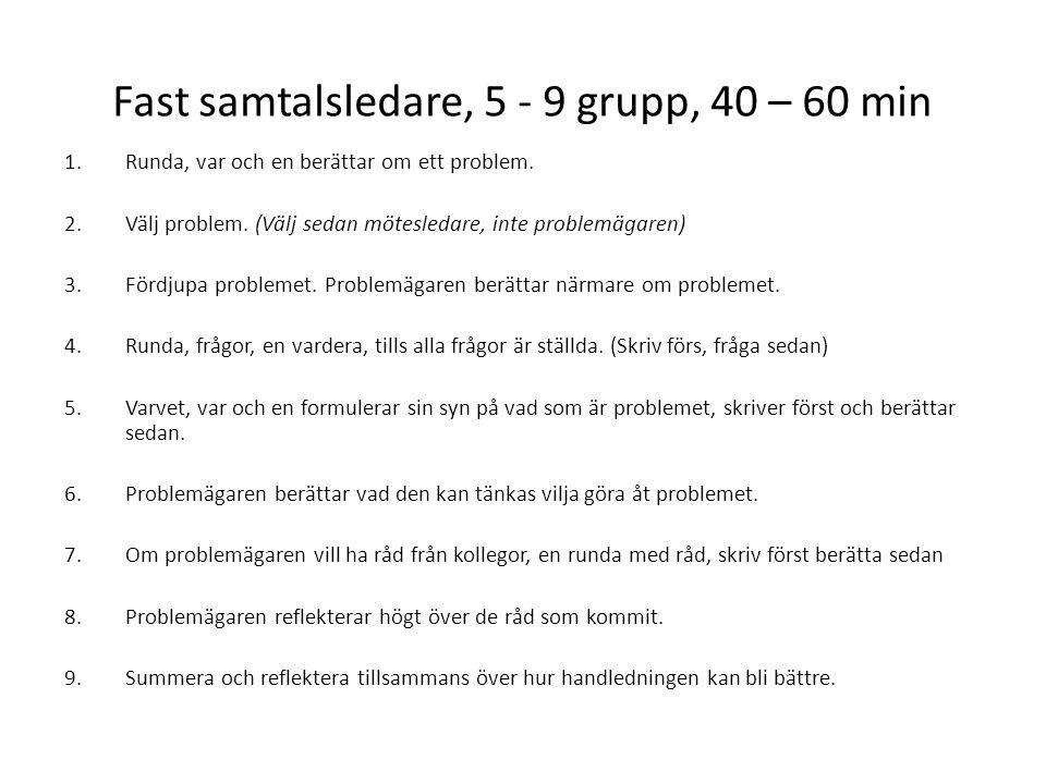 Fast samtalsledare, 5 - 9 grupp, 40 – 60 min 1.Runda, var och en berättar om ett problem. 2.Välj problem. (Välj sedan mötesledare, inte problemägaren)