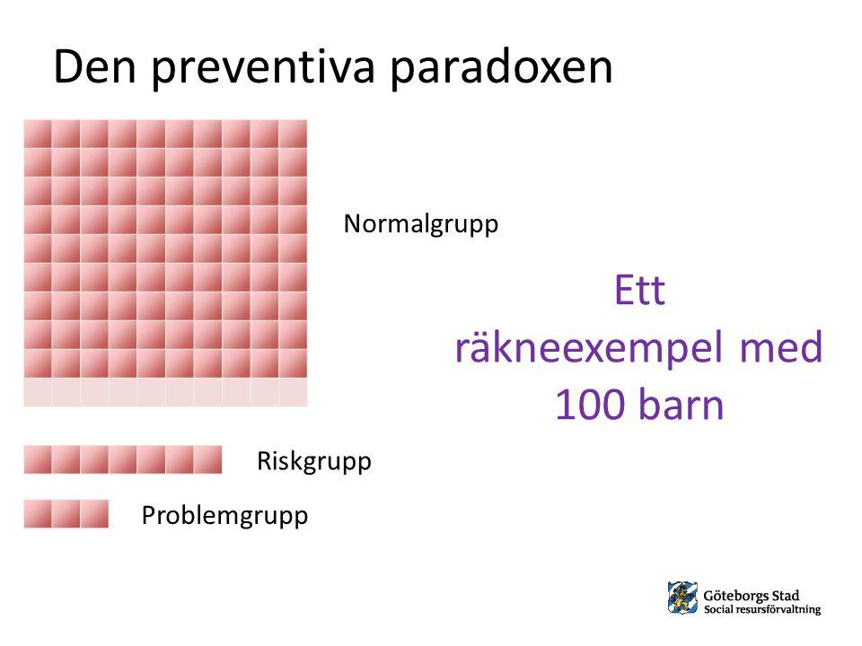 Riskgrupp Problemgrupp Normalgrupp Ett räkneexempel med 100 barn Den preventiva paradoxen