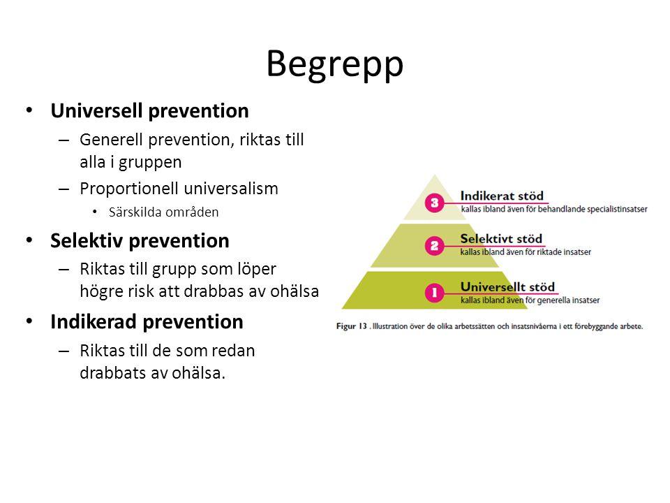 Begrepp Universell prevention – Generell prevention, riktas till alla i gruppen – Proportionell universalism Särskilda områden Selektiv prevention – R