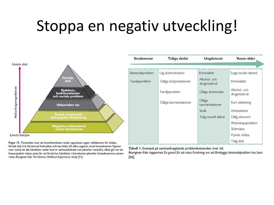 Stoppa en negativ utveckling!