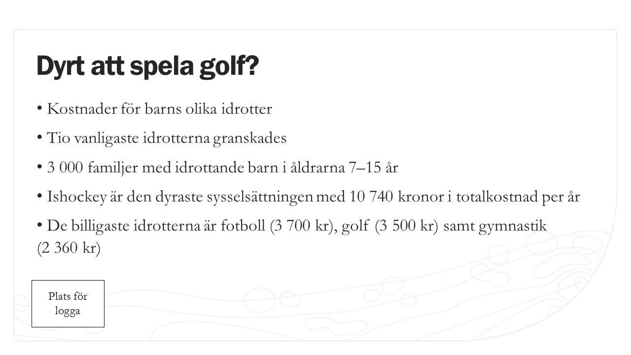 Plats för logga Plats för logga Dyrt att spela golf.