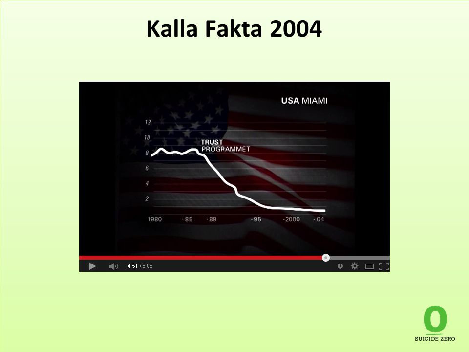 Kalla Fakta 2004