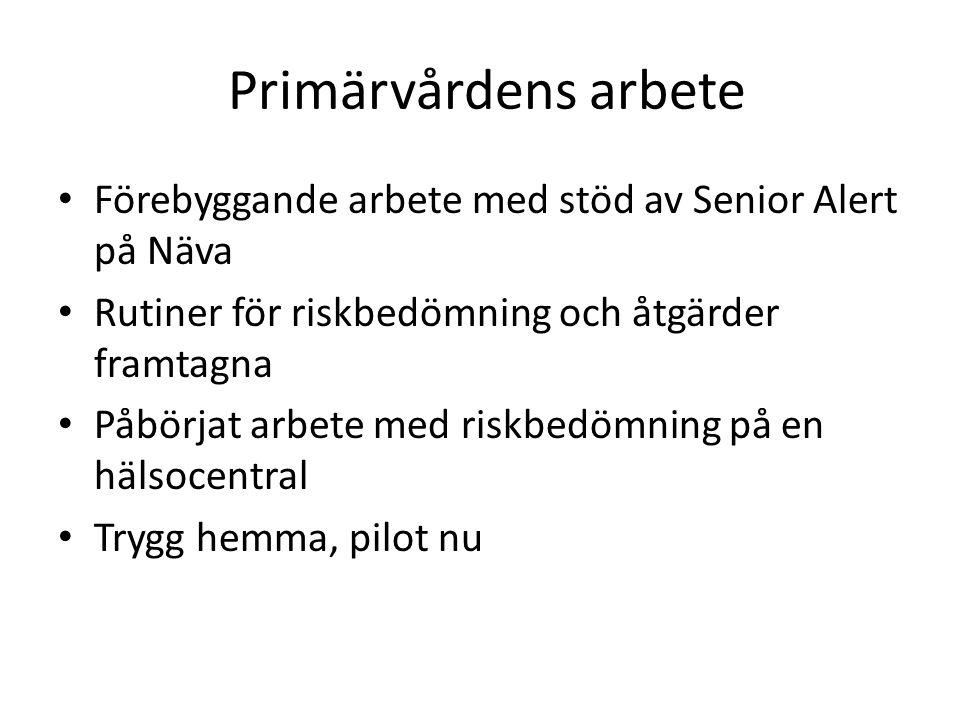 Primärvårdens arbete Förebyggande arbete med stöd av Senior Alert på Näva Rutiner för riskbedömning och åtgärder framtagna Påbörjat arbete med riskbedömning på en hälsocentral Trygg hemma, pilot nu