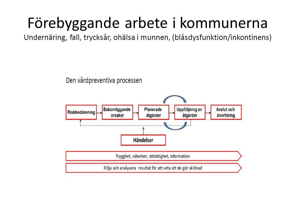 Förebyggande arbete i kommunerna Undernäring, fall, trycksår, ohälsa i munnen, (blåsdysfunktion/inkontinens)