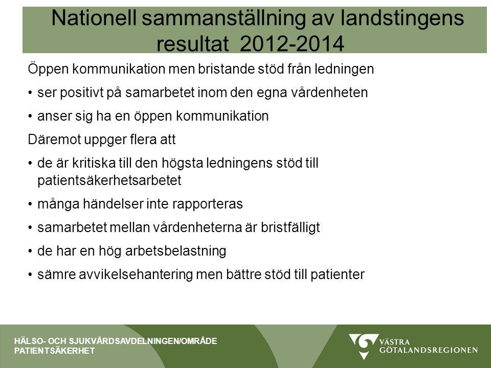 Nationell sammanställning av landstingens resultat 2012-2014 Öppen kommunikation men bristande stöd från ledningen ser positivt på samarbetet inom den