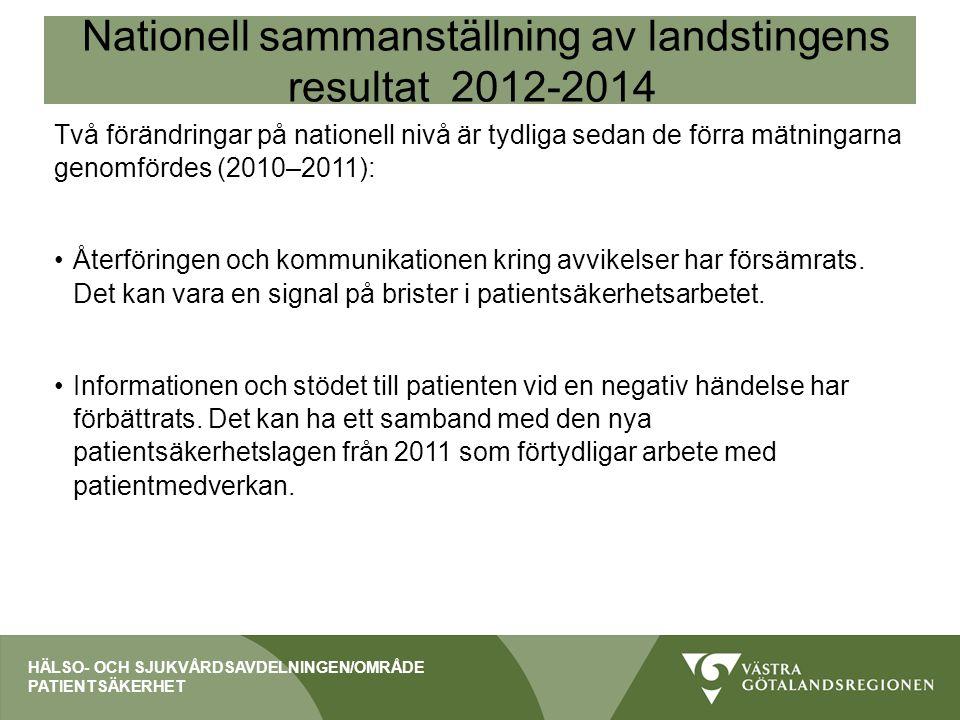 Nationell sammanställning av landstingens resultat 2012-2014 Två förändringar på nationell nivå är tydliga sedan de förra mätningarna genomfördes (201