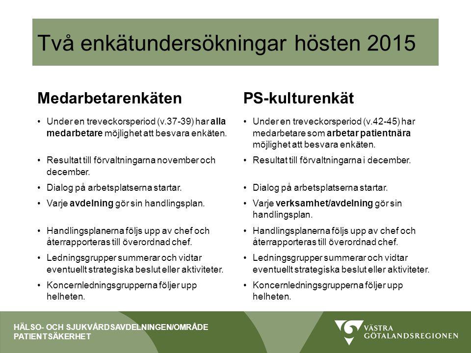 Hur har avvikelserapporteringen förändrats mellan 2013 och 2014 i regionen i sin helhet och i respektive förvaltning?