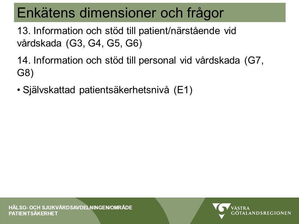 13. Information och stöd till patient/närstående vid vårdskada (G3, G4, G5, G6) 14. Information och stöd till personal vid vårdskada (G7, G8) Självska